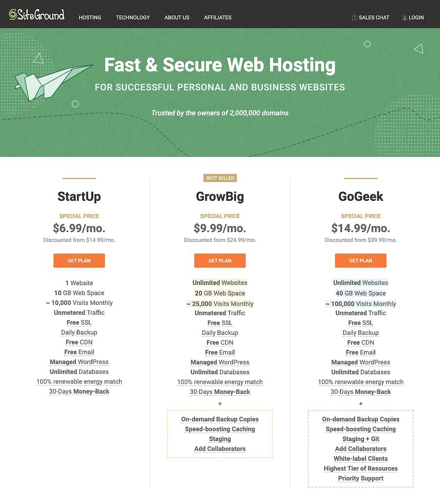 SiteGround Choosing Web Hosting