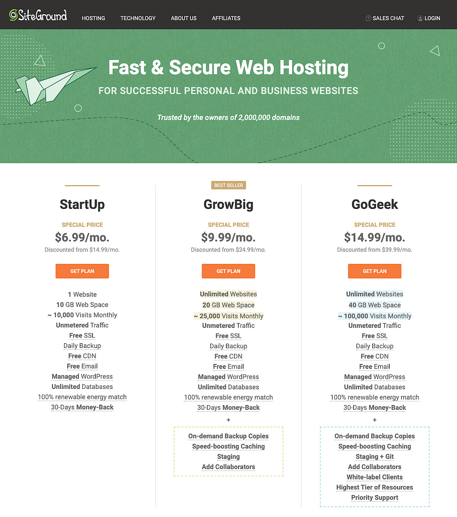 SiteGround Choosing Web Hosting