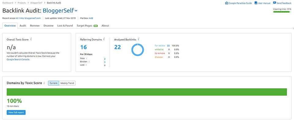 SEMRush Backlinks Analysis Demo