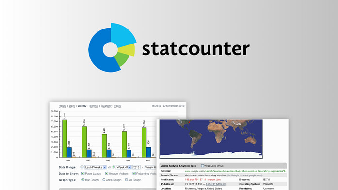 StatCounter