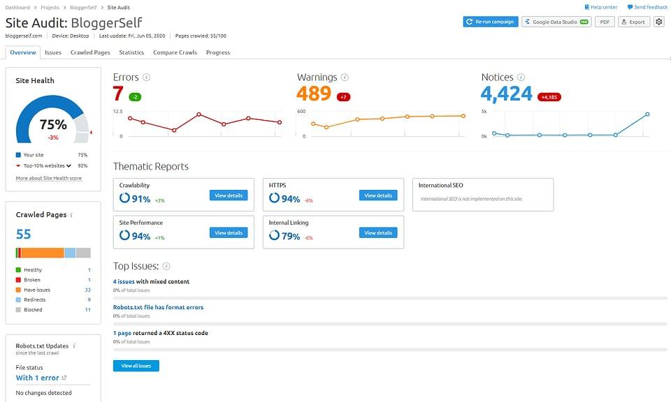 SEMRush Site Audit Screenshot BloggerSelf