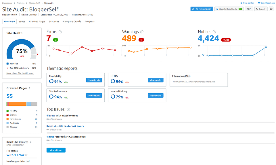 SEMRush Site Audit Screenshot BloggerSelf